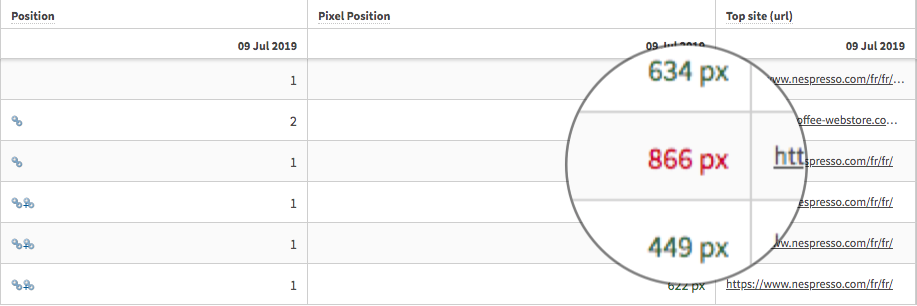 pixel-ranking-myposeo-1