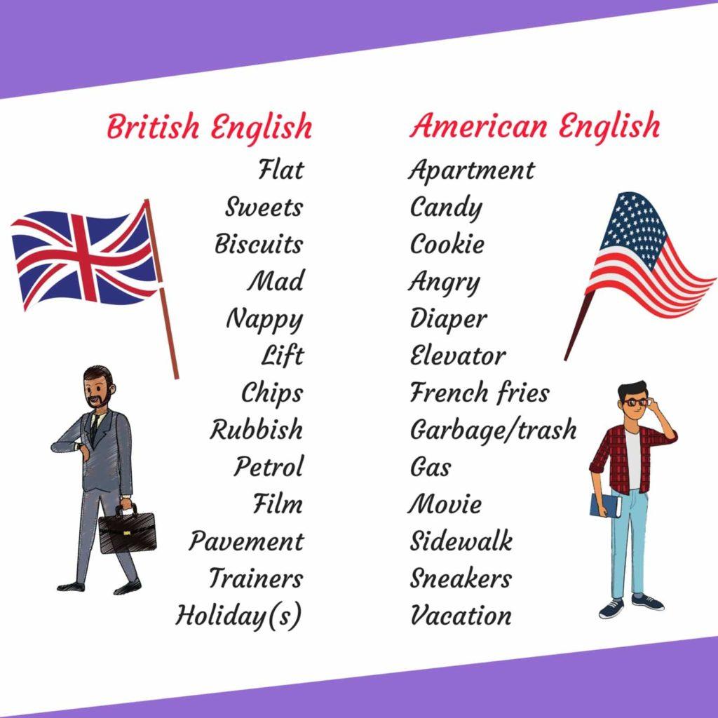 british english vs american english image