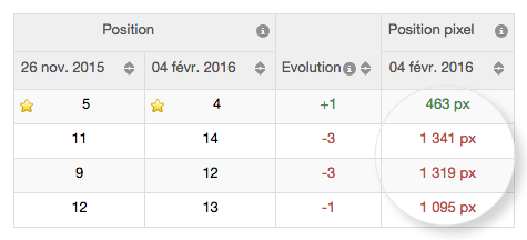 pixel-ranking