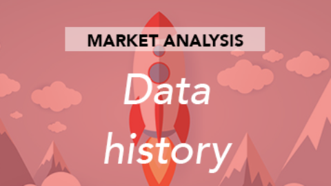 SEM Analysis – Data History